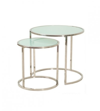 Set of Hyth Table