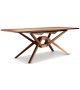 Giovani Extension Table